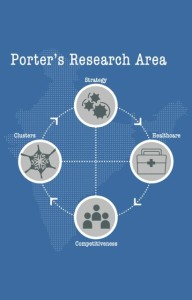 Porters_Research_Area
