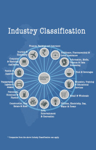 Industry_Classification1