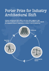 PP_Industry-Architectural-Shift